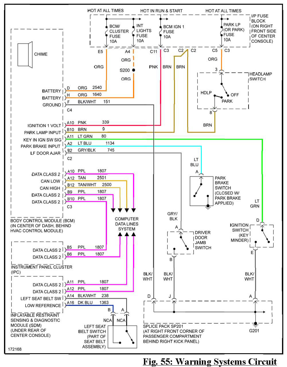saturn sl2 ac wiring diagram